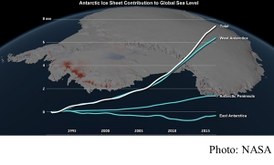 Ramp-up in Antarctic ice loss speeds sea level rise (NASA - 20180613)