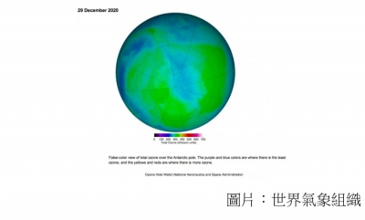 Record-breaking 2020 ozone hole closes (世界氣象組織 - 20210106)