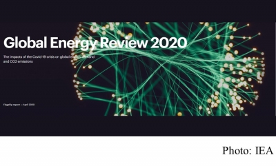 Global Energy Review 2020